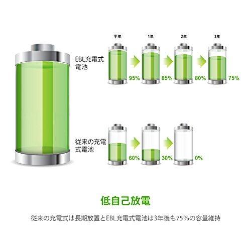 ホワイト 単3形充電池 16本 EBL 単3形充電池 充電式ニッケル水素電池 高容量2800mAh 16本入り ケース4個付き _画像3