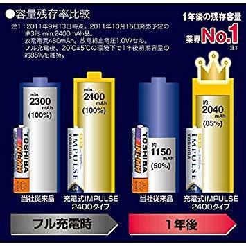 TOSHIBA ニッケル水素電池 充電式IMPULSE 高容量タイプ 単3形充電池(min.2,400mAh) 4本 TNH-3_画像4