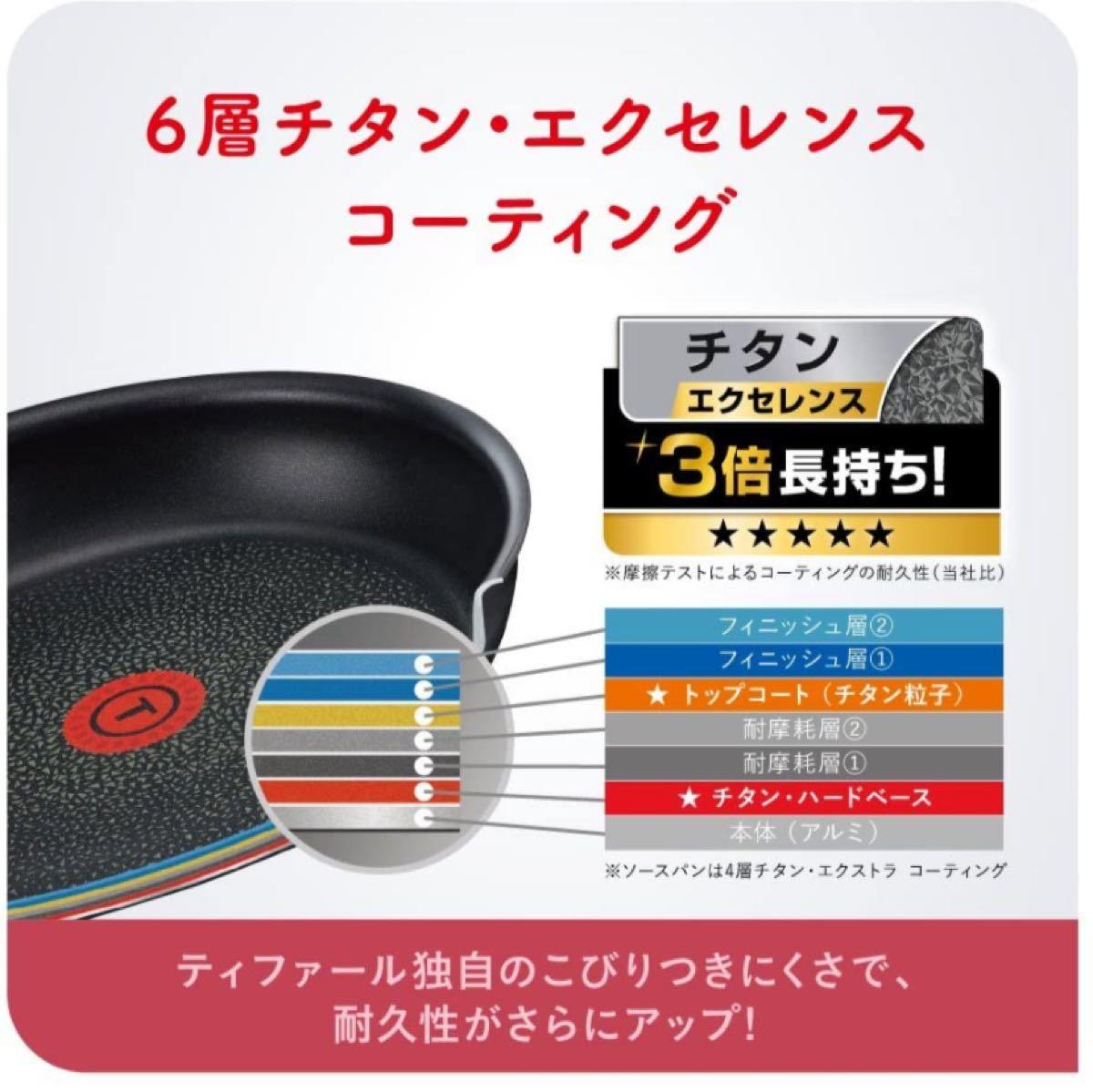 新品・未開封 インジニオ・ネオ IHルビー・エクセレンス セット9 L66392