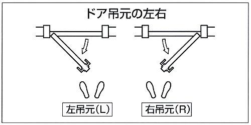 G4F-D3 ◇ 850*2100(枠外) ◇ 左吊ドア ◇ 枠付 ◇ ストッパー付 ◇ 展示品_画像8
