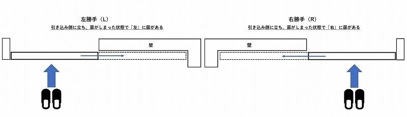 G4F-D4 ◇ 630*2045 (本体) ◇ 上吊引戸 ◇ 枠無 ◇ レール付 ◇ ソフトクローザー付 ◇ 展示品_画像8