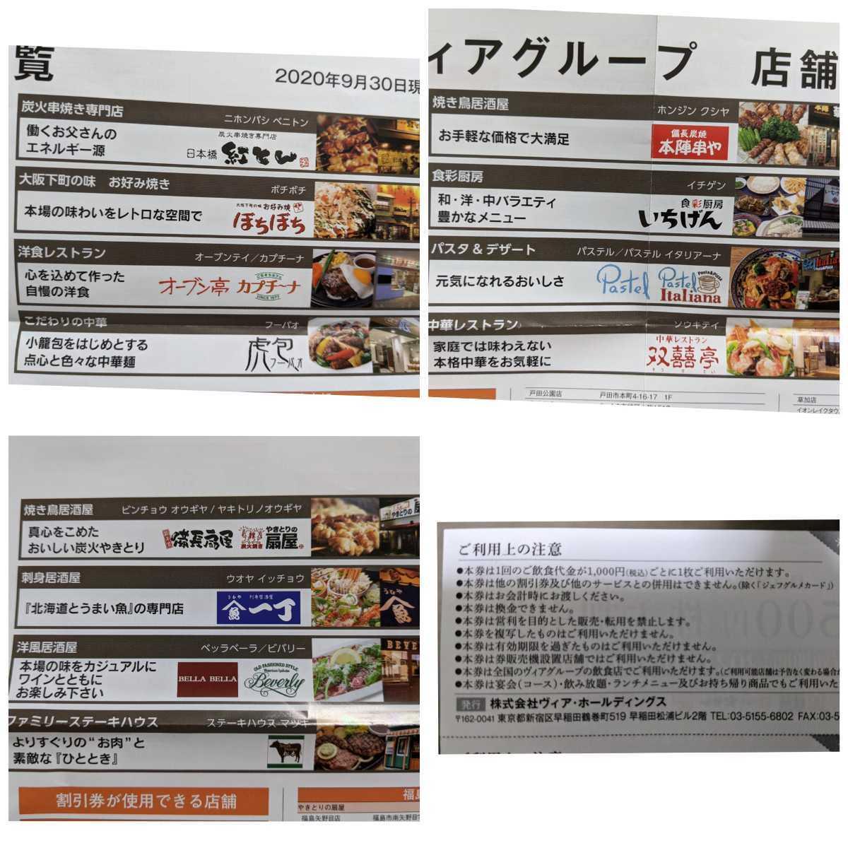 ヴィア・ホールディングス 株主優待 5,000円分_画像2