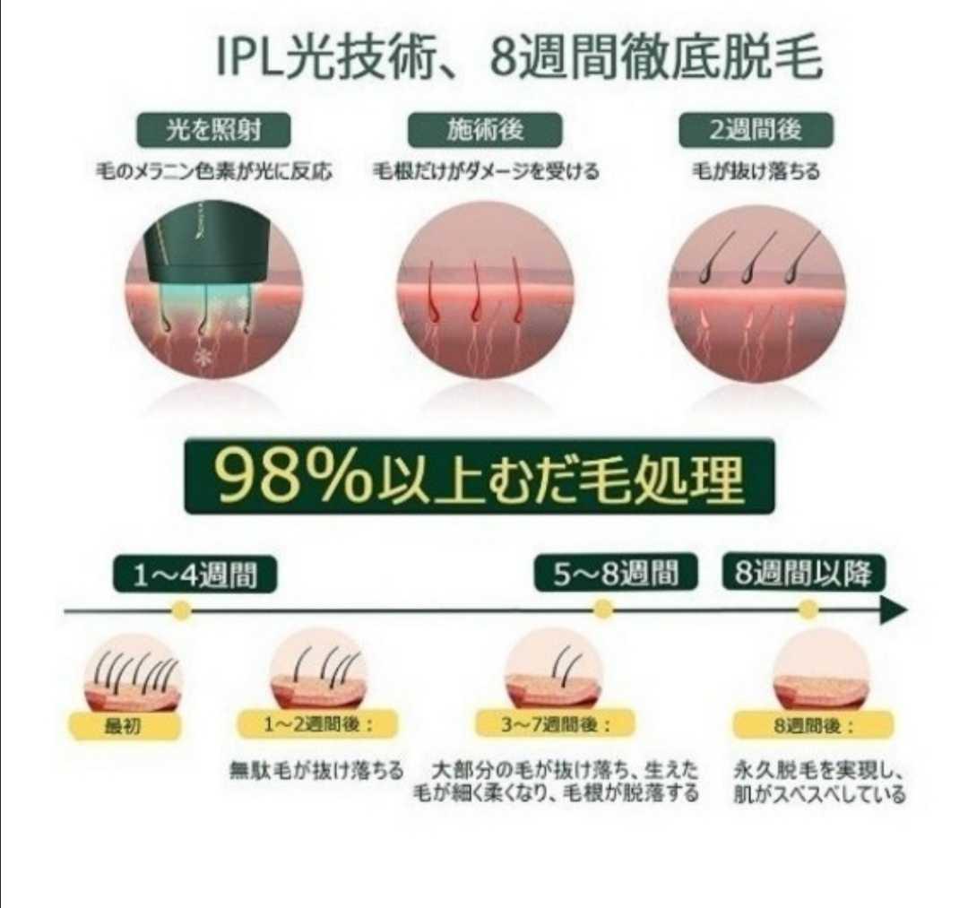 脱毛器 レーザー 永久脱毛 IPL光脱毛器 冷感無痛脱毛 PSE認証済み 99.99万回照射