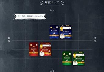 ★新品 JTUCC 職人の珈琲HM-9Wドリップコーヒー あまい香りのモカブレンド 50杯 350g_画像6