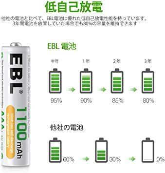 【☆特価品☆】 : 単4電池1100mAh 4本パック EBL 単4形充電池 充電式ニッケル水素電池 高容量1100mAh 4_画像6