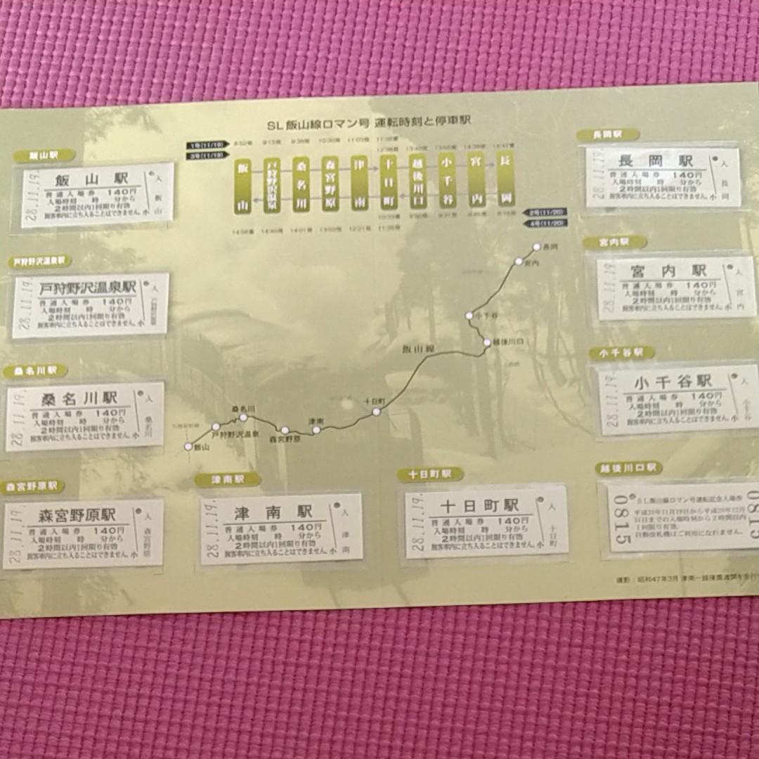 記念乗車券 蒸気機関車
