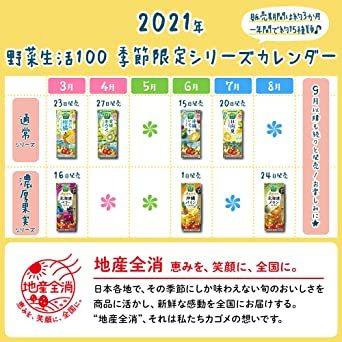 195ml×24本 カゴメ 野菜生活100 有田みかんミックス195ml ×24本_画像6