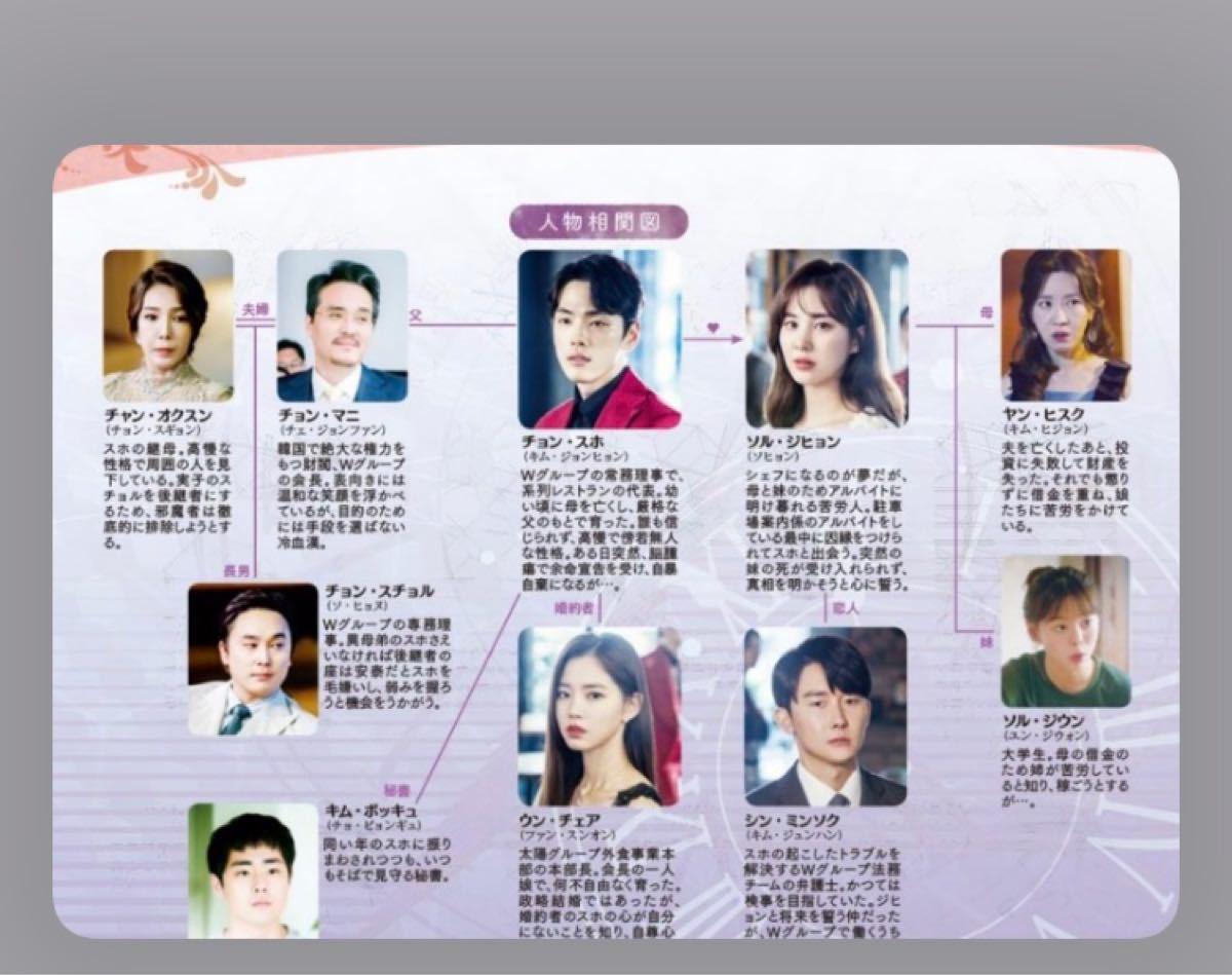 韓国ドラマブルーレイ【ホテルデルーナ】韓国で高視聴率を獲得した超話題作!