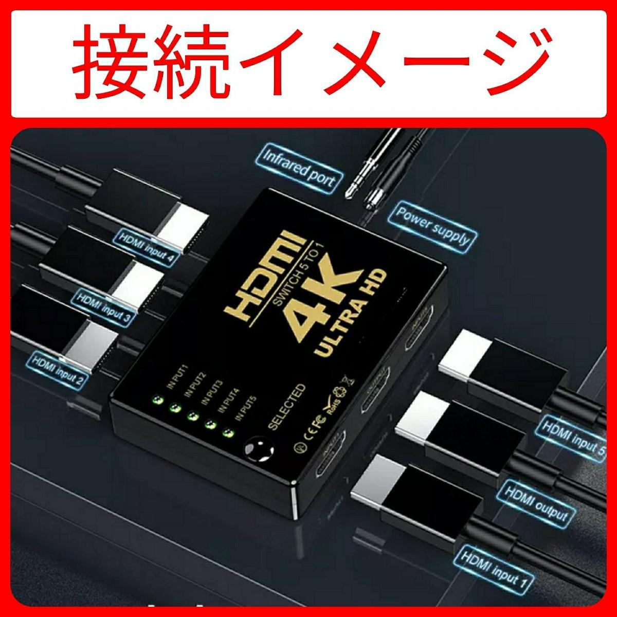 HDMI5入力し出力リモコン付セレクター