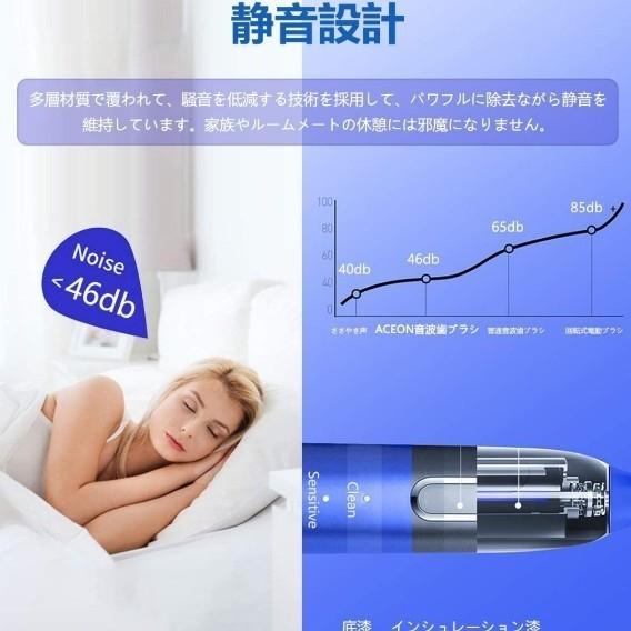 電動歯ブラシ 歯ブラシ 音波歯ブラシ 静音設計 IPX7防水設計 4つモード 付属ブラシ4本 磨きポイント切替お知らせ