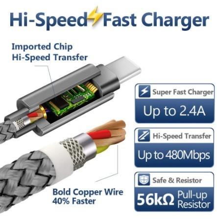 Mp4555:USBタイプCケーブル 急速充電バッテリー充電器ワイヤーコード_画像3