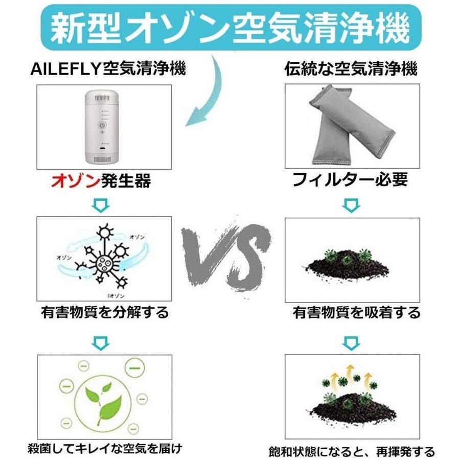 ミニ空気清浄機 花粉対策 低濃度 0.1ppm 車載オゾン発生器 小型脱臭機 冷蔵庫-10℃対応 99.98%9HUC664_画像5