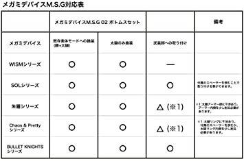 壽屋 メガミデバイスM.S.G 02 ボトムスセット ホワイト 全長約20mm 1/1スケール プラモデル KP567_画像8