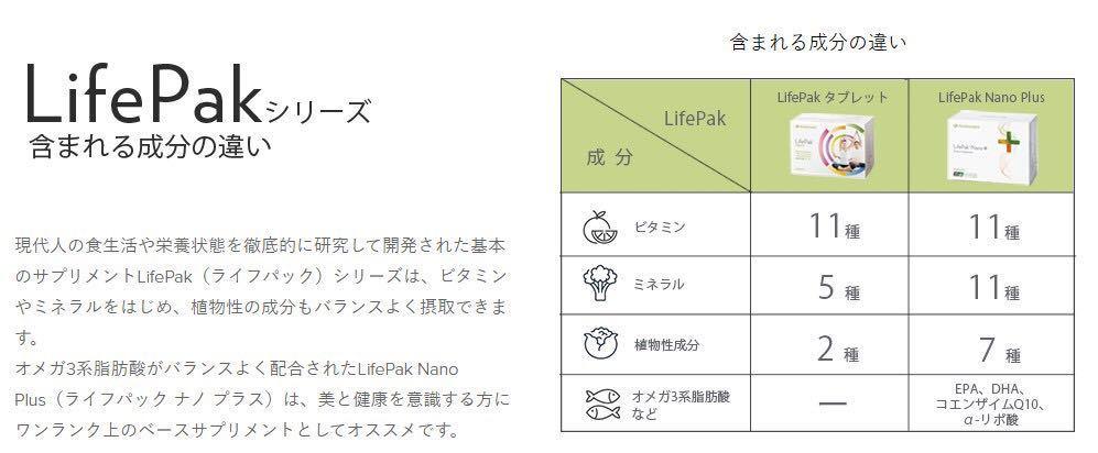 ライフパックナノプラス 2箱セット販売_画像2