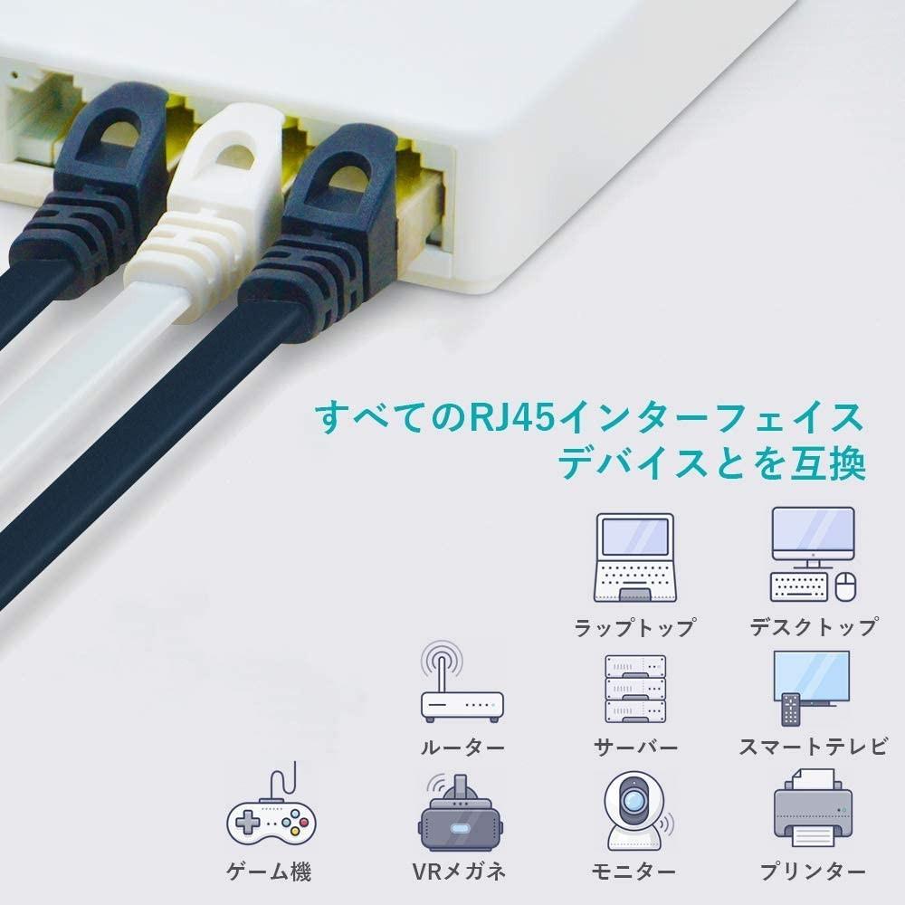 LANケーブル 5m 10Gbps/600MHz RJ45コネクタ CAT7準拠
