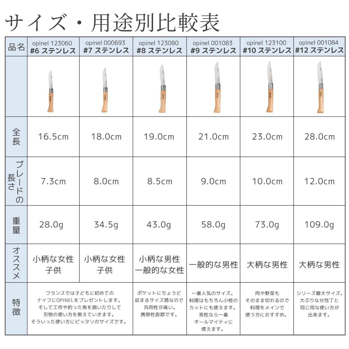 オピネルナイフ #12 12cm  新品 ソロキャンプに オススメ OPINEL
