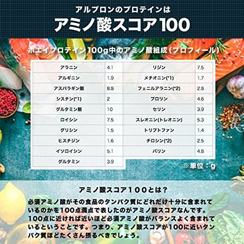 1kg ALPRON(アルプロン) ホエイプロテイン100 ココアミルク風味 (1kg / 約50食分) タンパク質 ダイエット_画像6