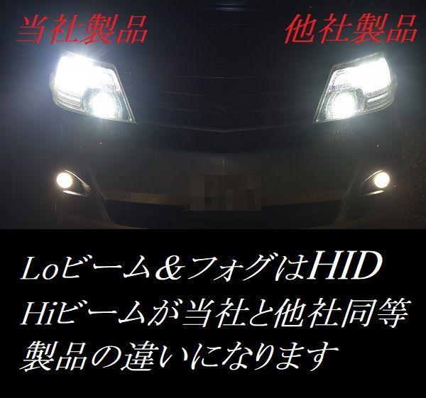 実測光量X3の3倍以上 爆光22000lm 12V24V LED X4 ヘッドライト フォグランプ 3000k6500k8000k H4 Hi/Lo HB4 H8 H11 H16 HB3 H10 2個セット_画像6