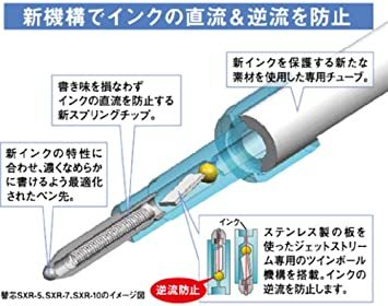 ライトピンク 0.5mm 三菱鉛筆 油性ボールペン ジェットストリームプライム 0.5 ライトピンク SXN2200_画像8