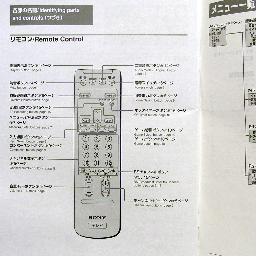 ■取扱説明書◆SONY『カラーテレビ トリニトロン VEGA』KV-21DS1 1999年 送料無料_画像9