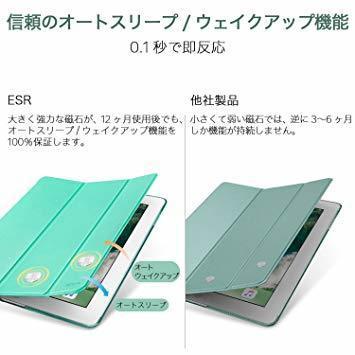 ミント ESR iPad Air2 ケース 軽量 薄型 オートスリープ スタンド機能 半透明ー PUレザー 傷つけ防止 三つ折_画像3