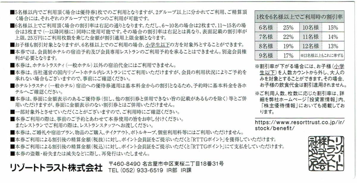 リゾートトラスト 株主優待 3割引券 2021年7月10日期限→9月30日まで延長_画像2