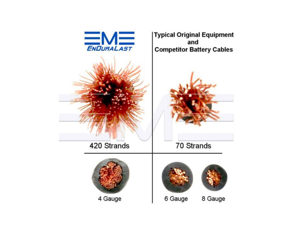バッテリー強化ケーブル BMW ※ツインサス系 R100RS R100RT R100CS R100S R90/6 R90S R80 R75/7 R60/7 分岐ケーブルあり エンデュララスト_画像2