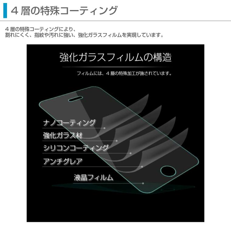 Goevno AQUOS sense SH-01K SHV40 ガラスフィルム 強化ガラス 液晶保護フィルム アクオス センス AQUOS sense 9H/2,5D/0.33mm 光沢_画像5