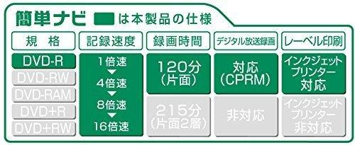 新品1) 本体のみ WEB限定モデル maxell 録画用 (1回録画用) CPRM対応 DVD-R 120分 16EOMT_画像4