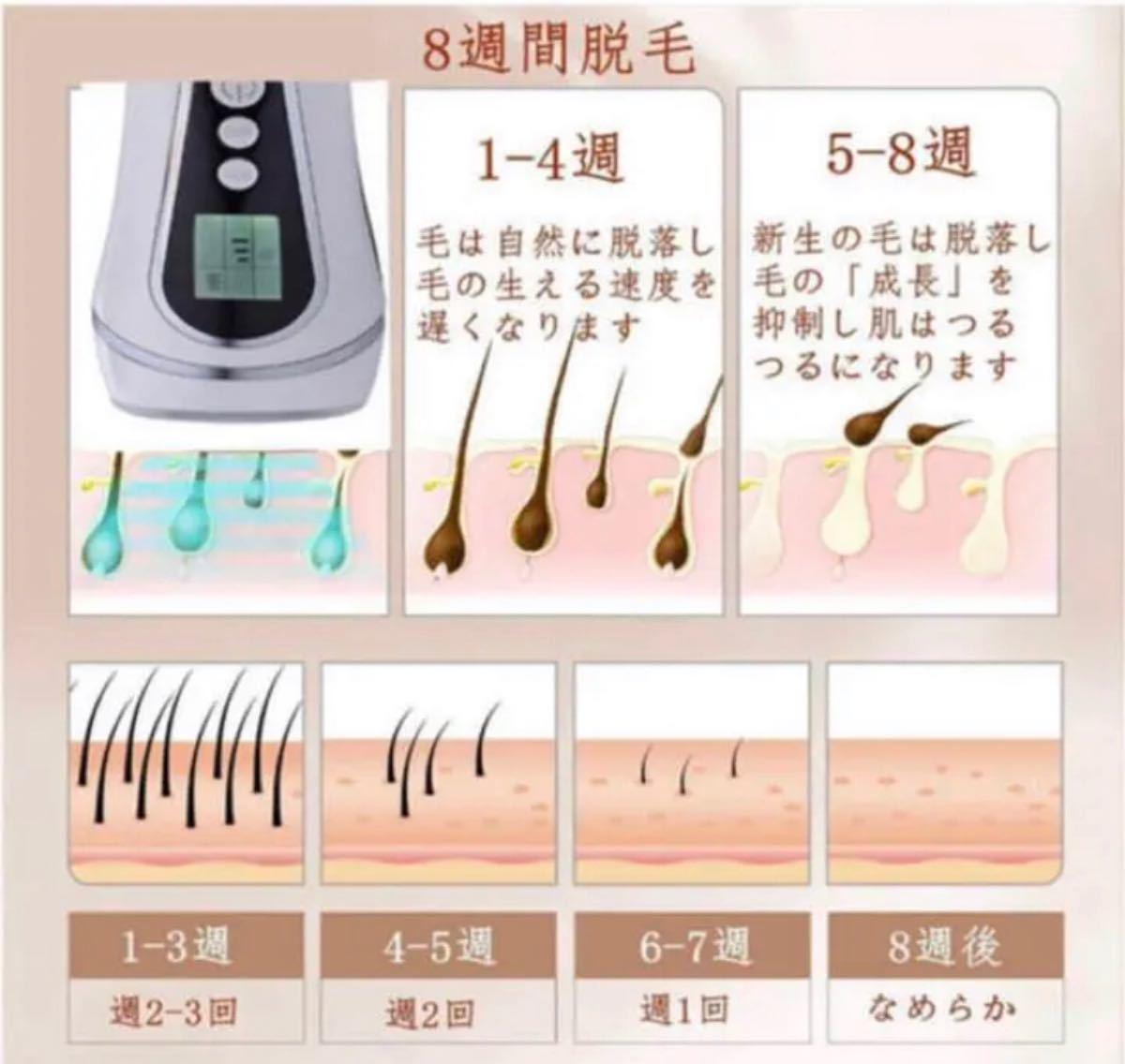 レーザー 永久脱毛 IPL光脱毛器 光美容器 家庭用脱毛器 メンズ レディース