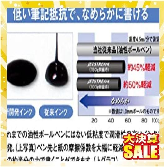 【新品 早い者勝ち】ピンク 0.5mm 三菱鉛筆 油性ボールペン ジェットストリームプライム 0.5 ピンク SXN220005_画像5