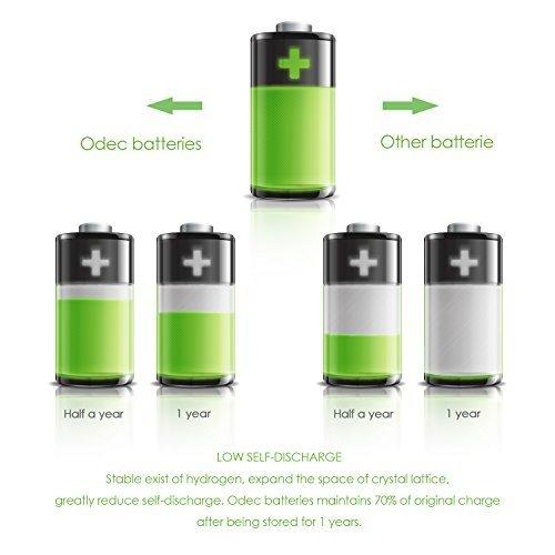 Odec 充電式単4形16個パック ニッケル水素電池 最小容量1000mAh 約1200回使用可能_画像3