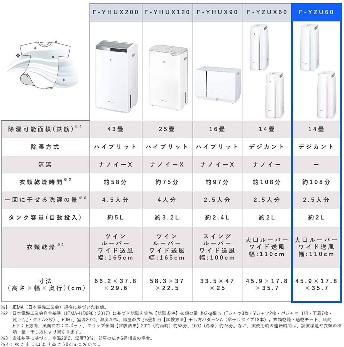 新品■パナソニック 衣類乾燥除湿機 デシカント方式 ~14畳 ピンク F-YZU60-P_画像7