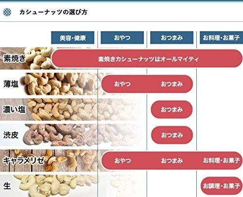 小島屋 カシューナッツ 1kg 素焼き 無塩 無油 無添加 インド産 直火深煎り焙煎 ナッツ_画像7