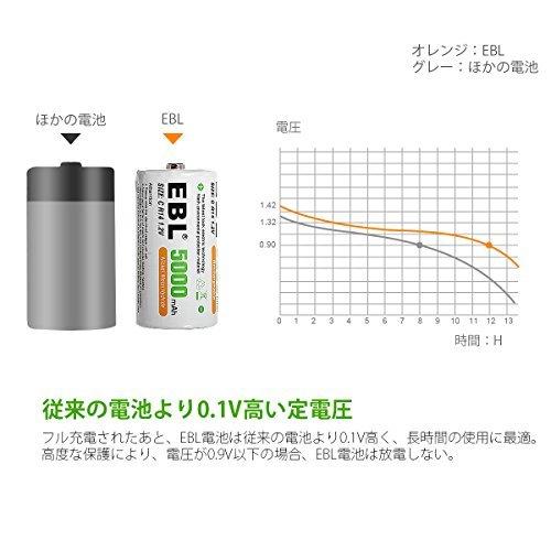 単2形充電池2個 EBL 単2形 充電式ニッケル水素電池 2個入 ケース付き 高容量5000mAh、約1200回使用可能 単二充_画像4