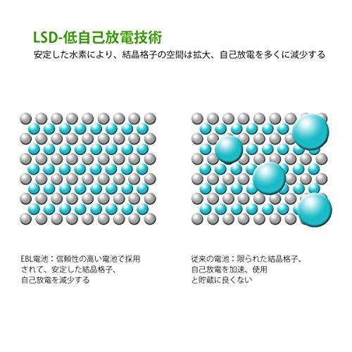 単2形充電池2個 EBL 単2形 充電式ニッケル水素電池 2個入 ケース付き 高容量5000mAh、約1200回使用可能 単二充_画像6