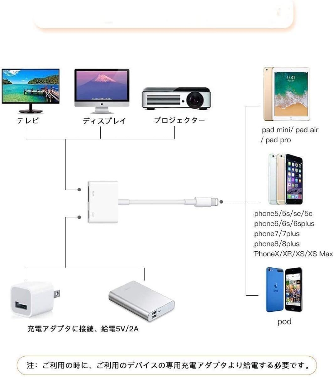HDMI アダプター ipad/iphone HDMI変換アダプタ 大画面 1080P高画質 ゲーム遅延なし