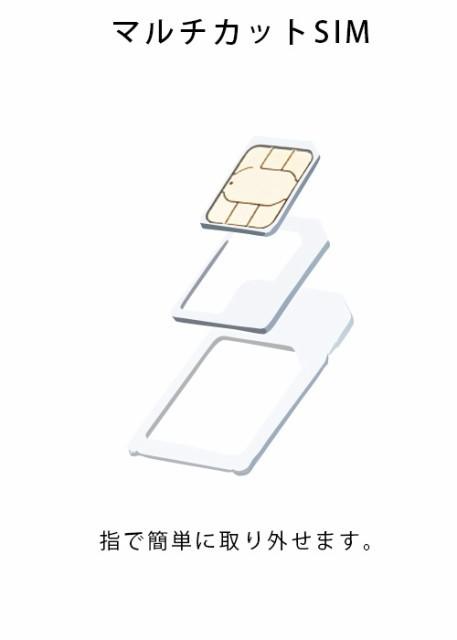 残り3点 プリペイド SIM 20GB/月 12ヶ月使い放題 4GLTE対応 3-in-1 (標準/マイクロ/ナノ) (SMS認証対応)SIMカード Softbank回線  (20GB)_画像4