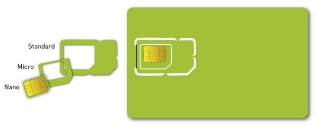 残り3点 プリペイド SIM 20GB/月 12ヶ月使い放題 4GLTE対応 3-in-1 (標準/マイクロ/ナノ) (SMS認証対応)SIMカード Softbank回線  (20GB)_画像6