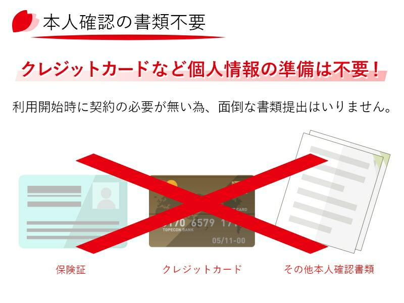 残り3点 プリペイド SIM 20GB/月 12ヶ月使い放題 4GLTE対応 3-in-1 (標準/マイクロ/ナノ) (SMS認証対応)SIMカード Softbank回線  (20GB)_画像2