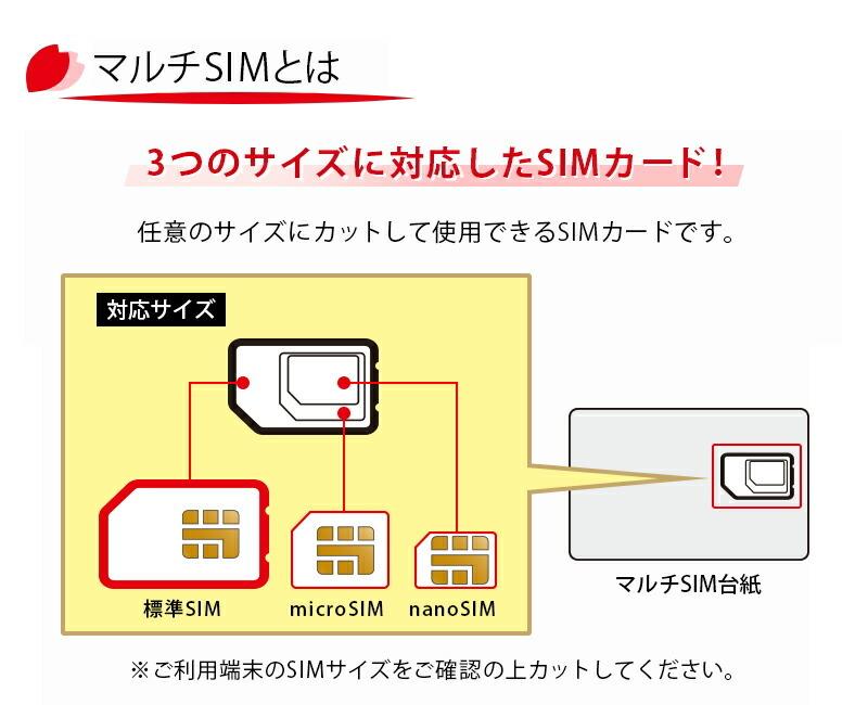 残り3点 プリペイド SIM 20GB/月 12ヶ月使い放題 4GLTE対応 3-in-1 (標準/マイクロ/ナノ) (SMS認証対応)SIMカード Softbank回線  (20GB)_画像1