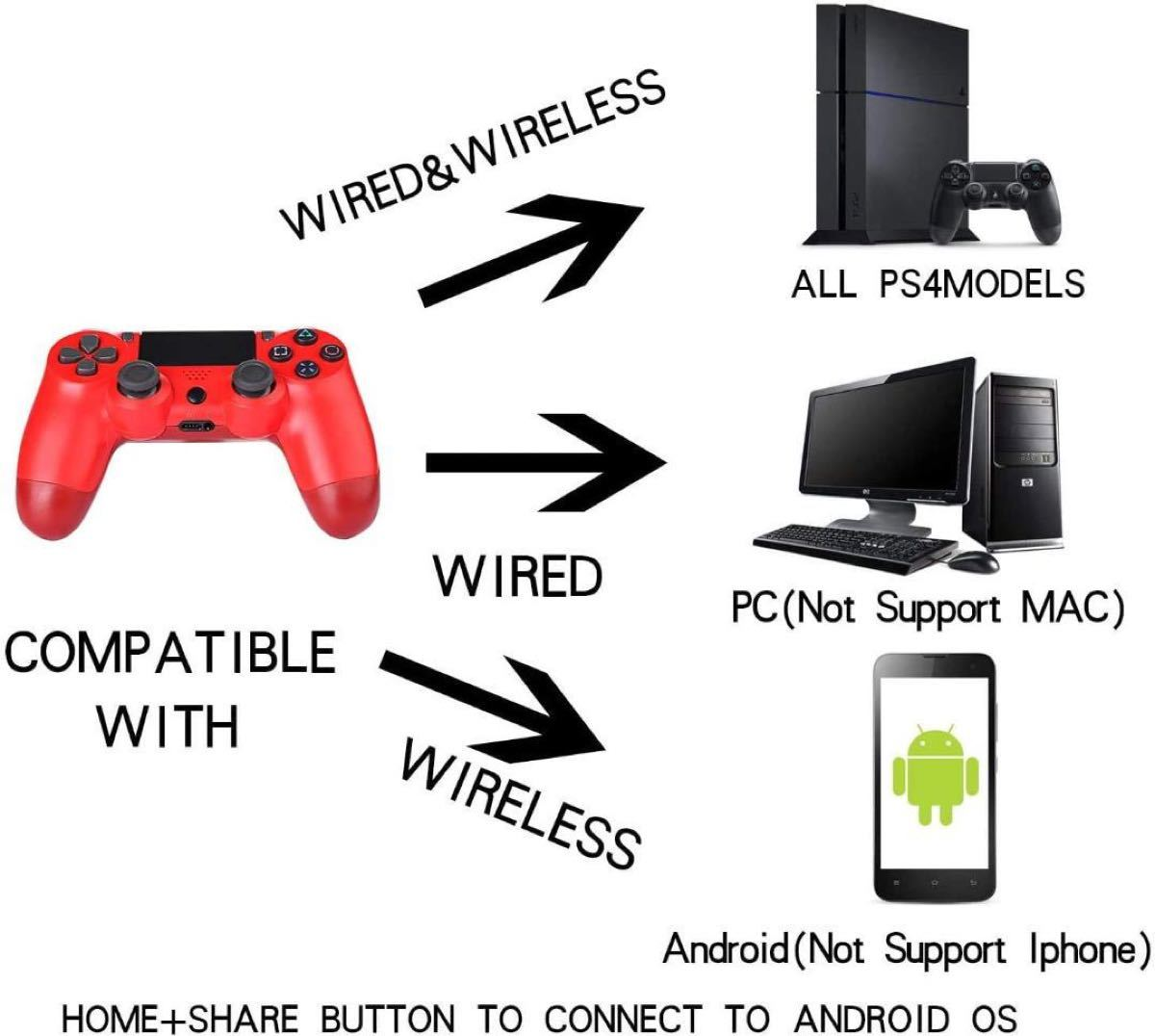 PS4(プレステ4)コントローラー 互換品 白迷彩