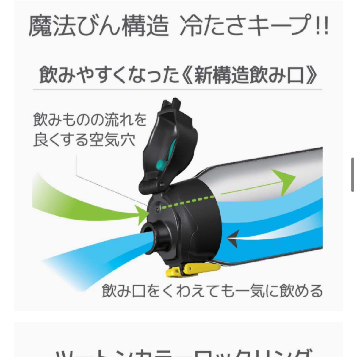 新品未開封 サーモス 水筒 真空断熱スポーツボトル ブラック 1.0L 黒 ステンレスボトル THERMOS