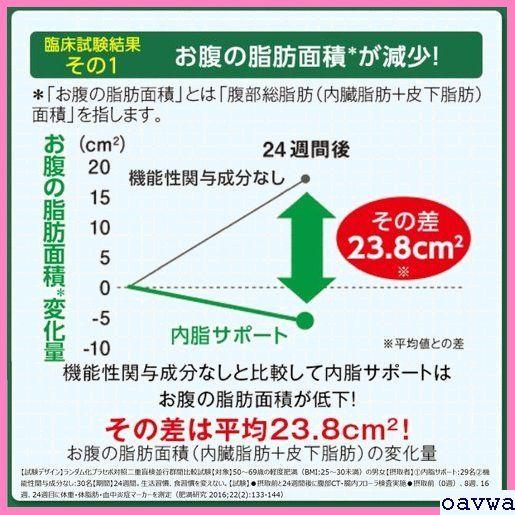 新品★azsaq ファンケル/ /サプリメント 機能性表示食品 /内脂サポート/約90日分/ FANCL 24_画像5