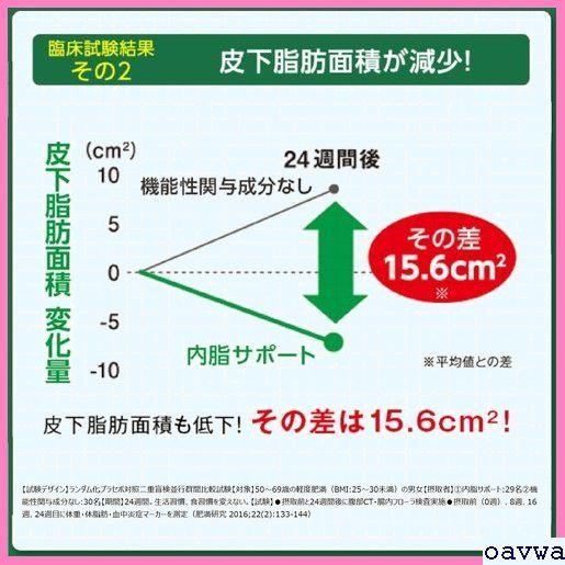 新品★azsaq ファンケル/ /サプリメント 機能性表示食品 /内脂サポート/約90日分/ FANCL 24_画像6