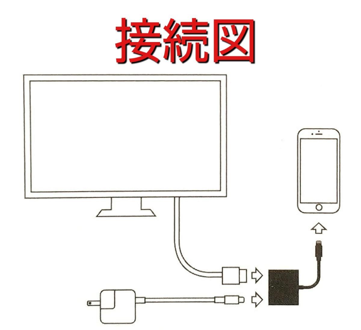 訳アリ品 HDMI iPhone 変換ケーブル アダプタ テレビ HDMIケーブルセット アイフォン Lightning
