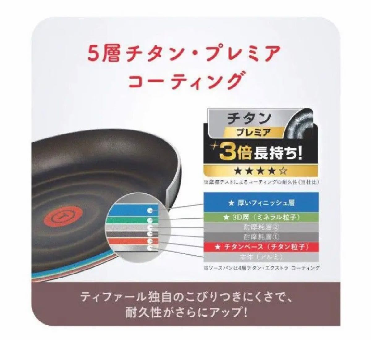 ティファール ガス火専用  インジニオ・ネオ マホガニー・プレミア セット10