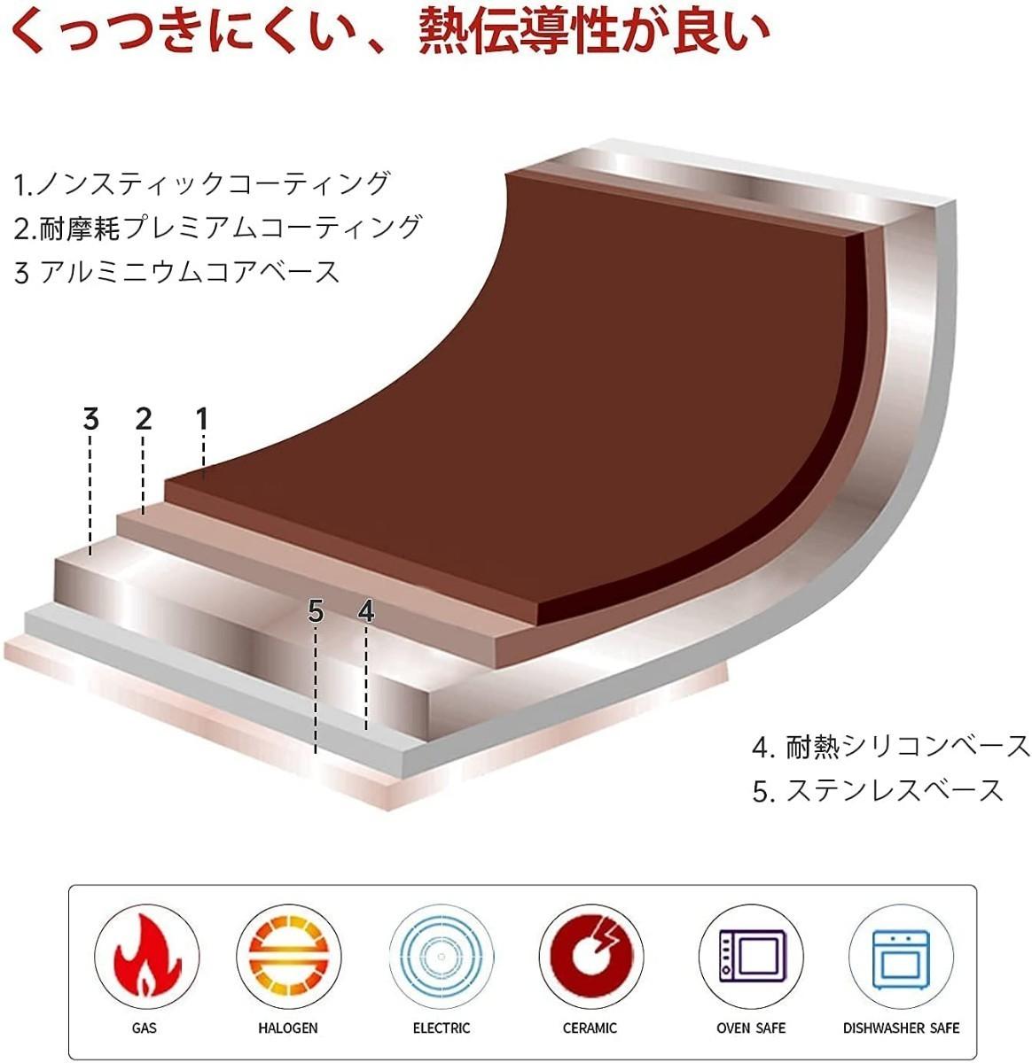【最終値下げ】フライパン 24cm 炒め鍋 卵焼 焦げ付きにくい 食洗機対応オーブン IH ガス火対応