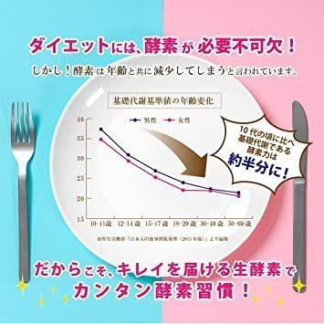 【管理栄養士監修】酵素 コンブチャ こうじ酵素 ダイエット 75種類の生酵素サプリメント 国内製造 30日分 キレイを届ける生酵_画像4