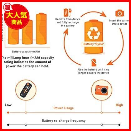【限界価格】 充電式ニッケル水素電池 単3形4個セット 充電池 (最小容量1900mAh、約1000回使用可能) Amazonベーシック_画像5